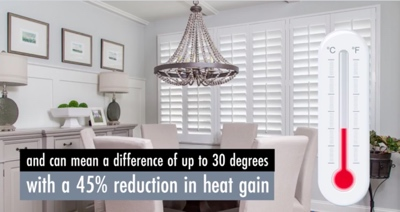 How Kingsport Shutters Keep Your Home Cool